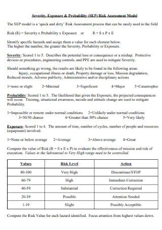 Probability Risk Assessment