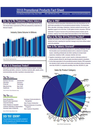 Promotional Product Fact Sheet