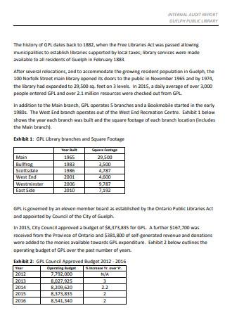Public Library Internal Audit Report