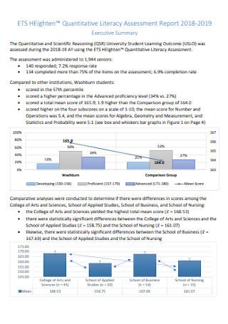 Quantitative Literacy Assessment Report