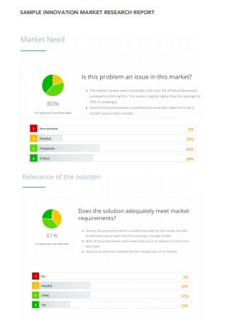 Sample Innovation Market Research Report