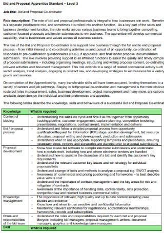 Sample Job Bid and Proposal