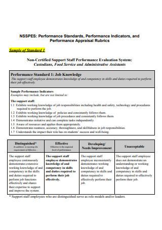 Staff Performance Appraisal Evaluation
