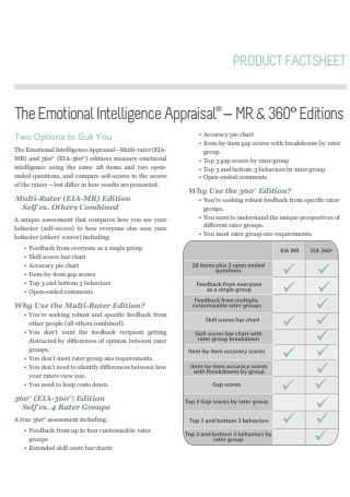 Standard Product Fact Sheet