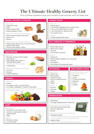 Ultimate Healthy Grocery List