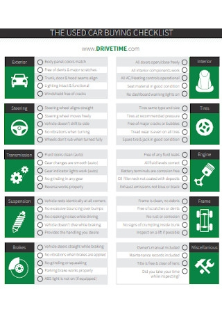 Used Car Buying Checklist Template