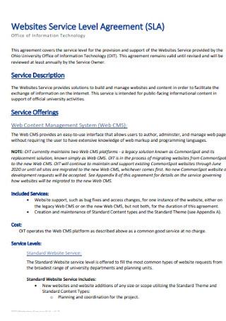 Websites Service Level Agreement