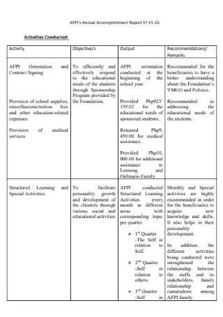 Annual Accomplishment Report Example