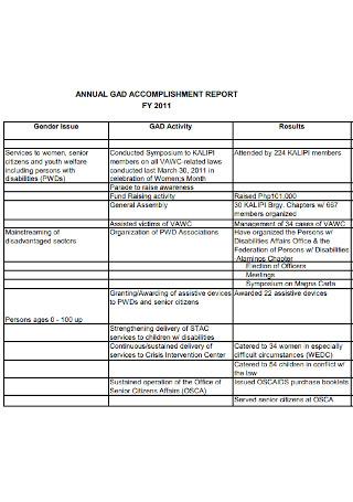 Annual Gad Accomplishment Report