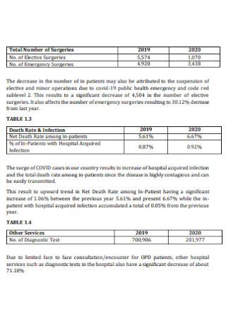 Annual Medical Accomplishment Report