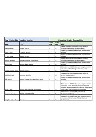 Committee Members Goal Action Plan