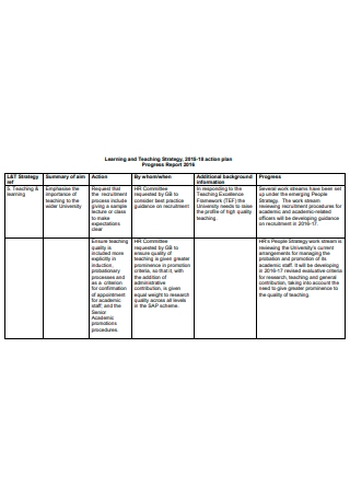 Learning and Teaching Strategy Action Plan