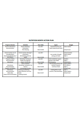 Nutrition Month Action Plan