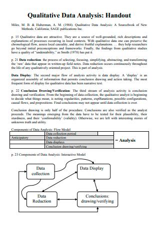 Qualitative Data Analysis in PDF