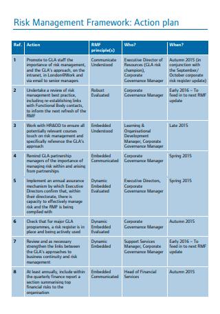 Risk Management Framework Action Plan