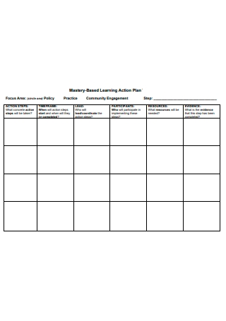 Sample Learning Action Plan