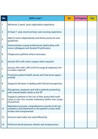 Skills Competency Assessment Checklist for Practice Nurse