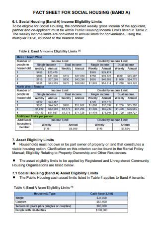 Social Housing Band Fact Sheet