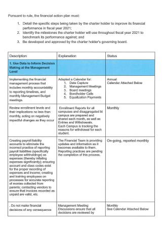 Standard Financial Action Plan
