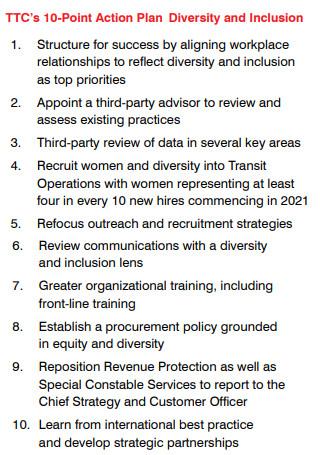 10 Point Action Plan on Diversity