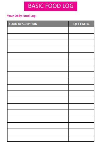 Basic Food Log Spreadsheet