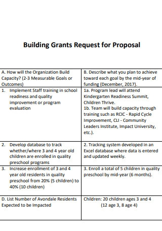Building Grants Request for Proposal