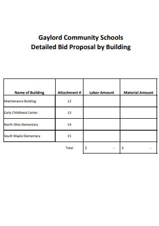 Detailed Bid Building Proposal