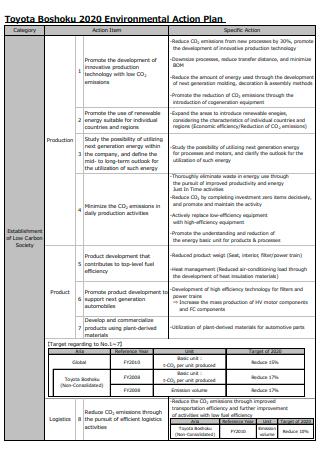 Environmental Action Plan Format