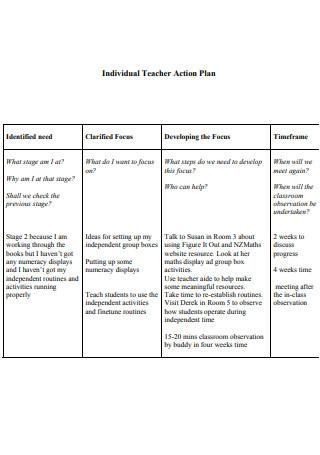 Individual Teacher Action Plan