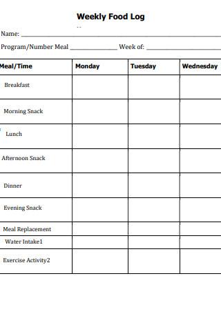 Weekly Food Log Spreadsheet