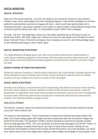 Digital Marketing Digital Strategy