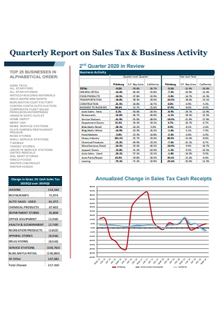 Sales Tax and Business Activity Quarterly Report