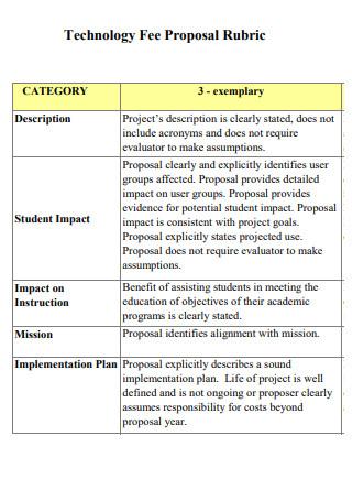Technology Fee Proposal